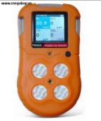 Máy dò ga TigerDirect GDBX616