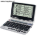 Kim từ điển SD362V